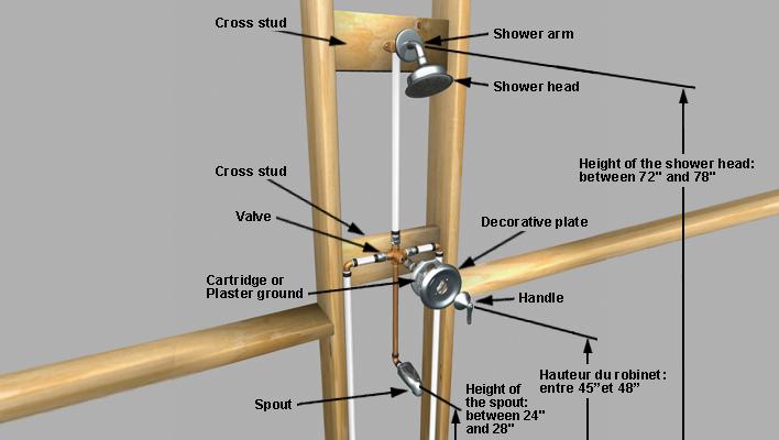 Merveilleux Height Of The Shower Head: Between 72u2033 And 78u2033 Height Of The Spout: Between  24u2033 And 28u2033