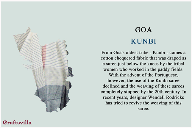 kunbi from Goa