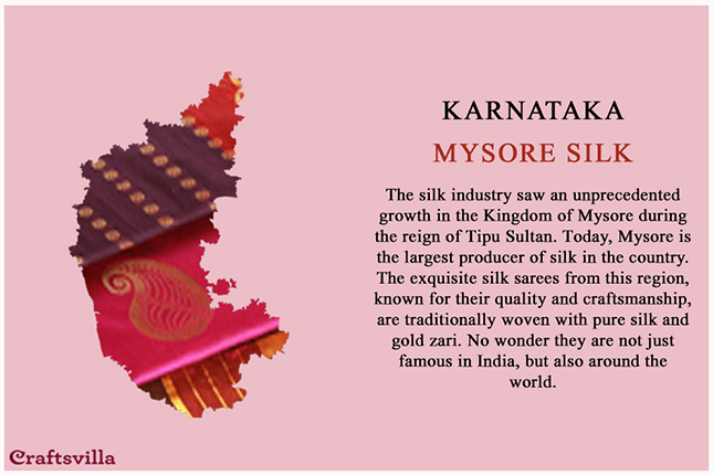 mysore silk from karnataka