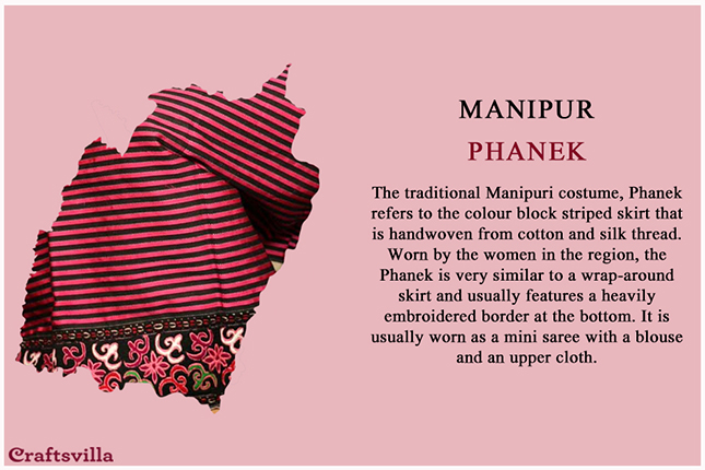 phanek from Manipur