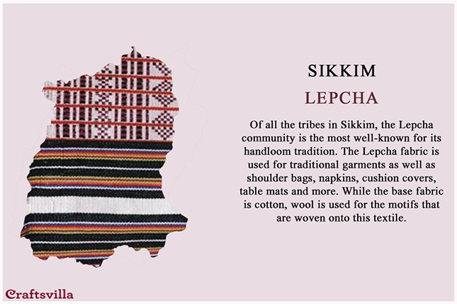 lepcha from Sikkim