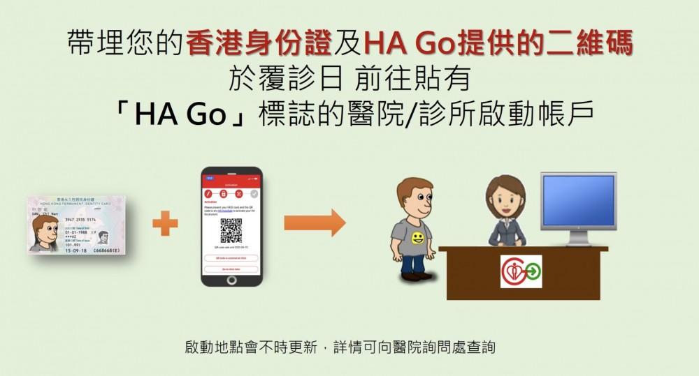 「HA Go」提供医管局医护人员制作的影片、游戏等多媒体功能,为不同疾病病人提供康复训练方案,经医护人员评估,认为合适的病人可有系统地在家中或社区进行康复练习。