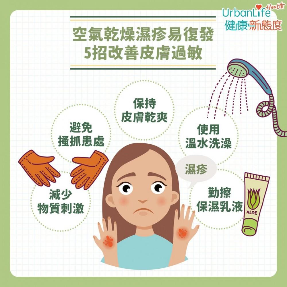 不同的日常护理习惯,有助纾缓皮肤干燥的问题。