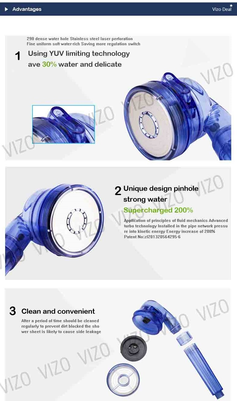Water Saving Ionic Filter Chlorine Magnetic Shower Head