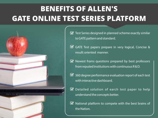 Benefits-Of-Gate-Online-Test-Series