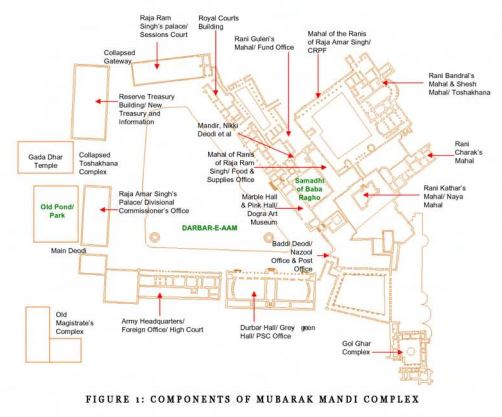 mubarak mandi complex
