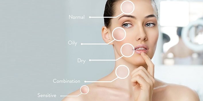 Do-You-Really-Know-Your-Skin-Type
