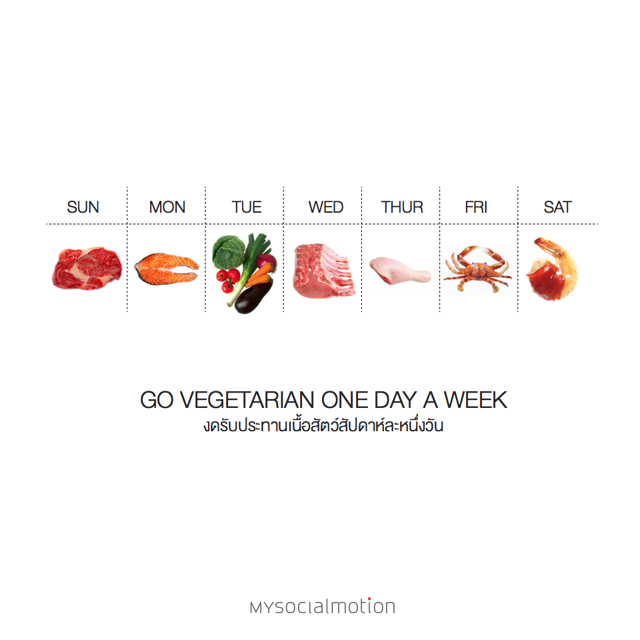 Go vegetarian one day a week