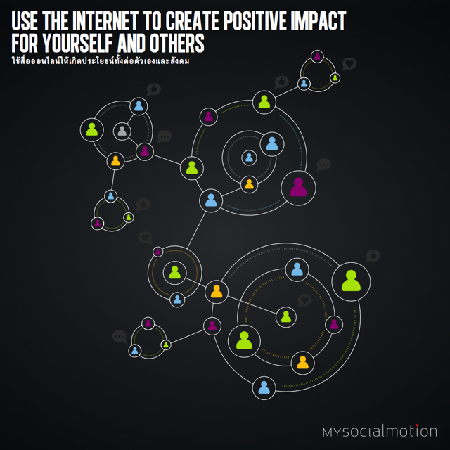 Use the internet to create positive impact for yourself and others