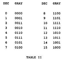 gray-decimal