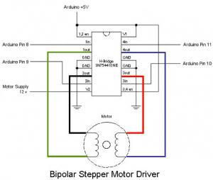 bipolarStepperMotor