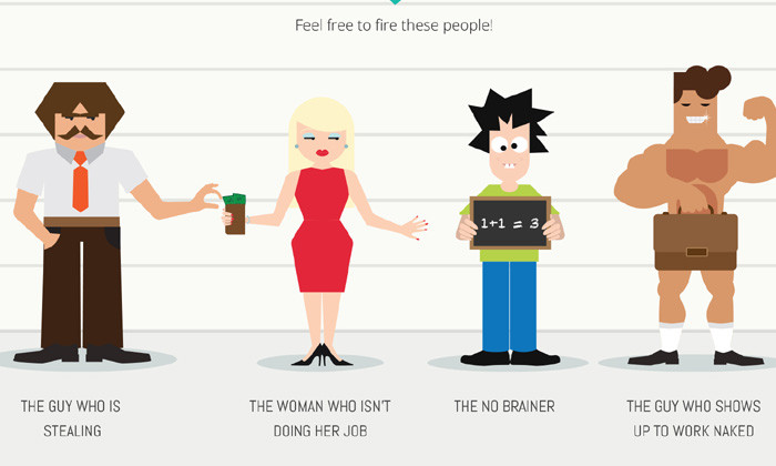Taskworld infographic on employees to fire