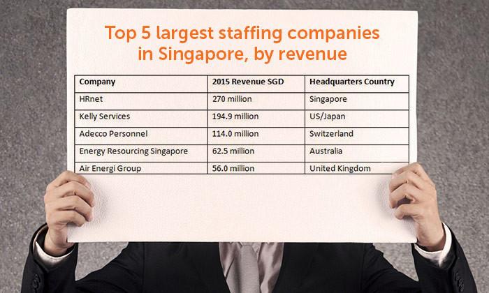 SIA recruitment top 5