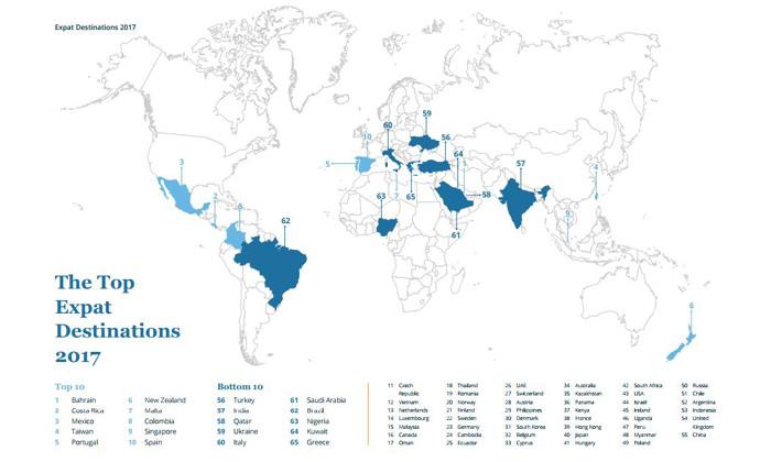 InterNations Expat Destinations