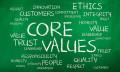 Business Ethics - iStock