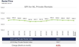 SRX private rental