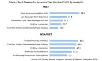 Priya-MOM-Job-Vacancies-Report-2018-hard-to-fill-roles-RESIZED-LEAD