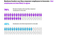 Priya-March-2019-Accenture-Gender-Equality-report-2019-leaders-employees-lead-size