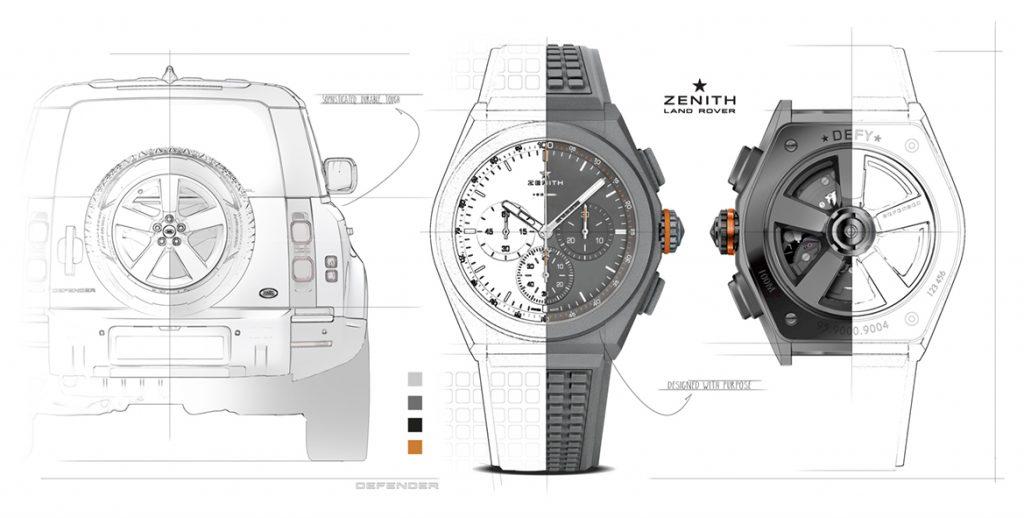 Zenith, DEFY 21 Land Rover Edition, Land Rover,