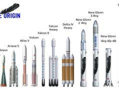 So sánh kích thước tên lửa New Glenn hai tầng và ba tầng so với các tên lửa khác. Ảnh: Blue Origin.