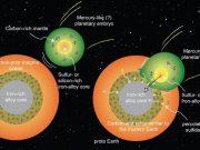 Miêu tả vụ va chạm của tiểu hành tinh với Trái Đất. (Nguồn: NASA)