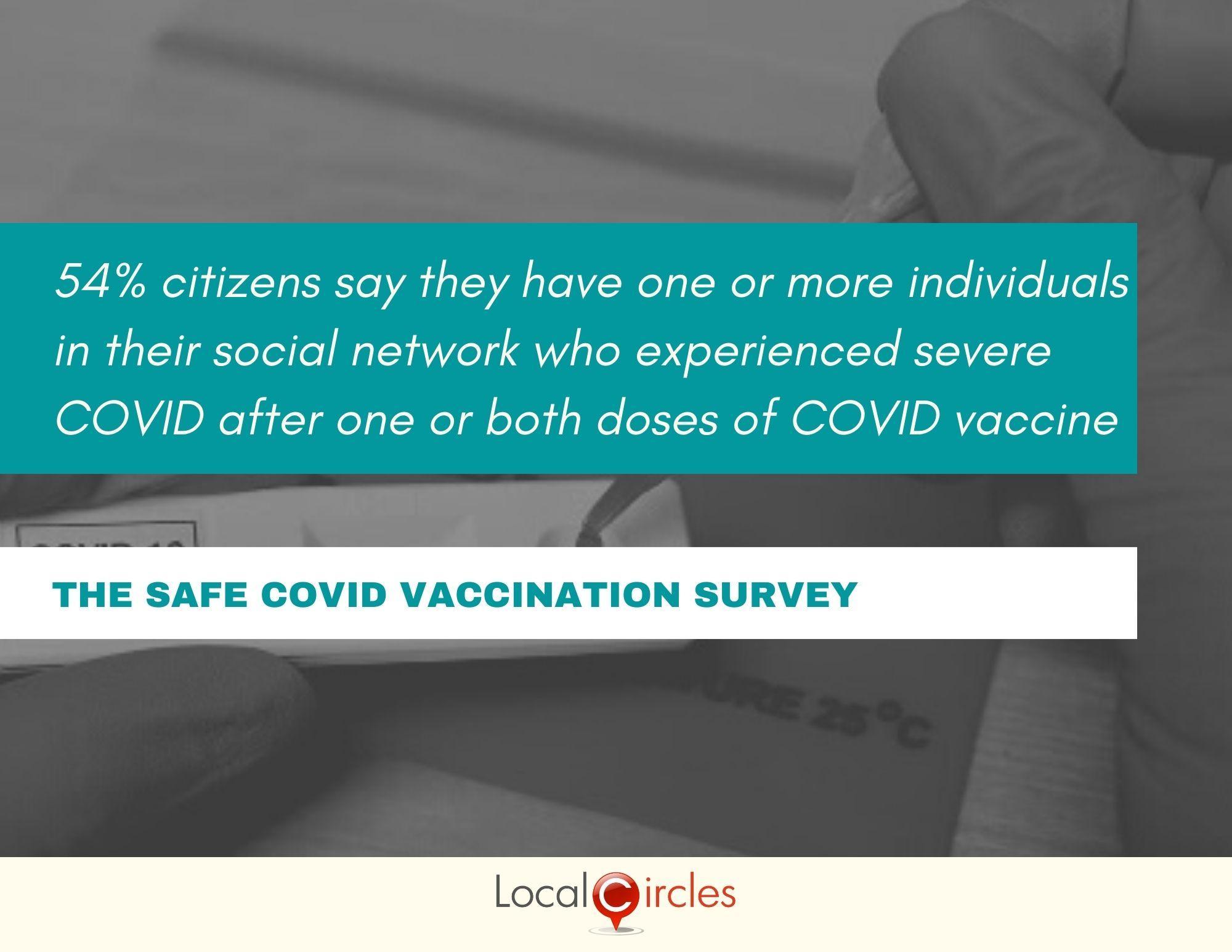 via_LocalCircles_COVID_Vaccine_2___20210517121519___.jpg