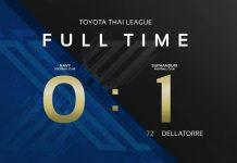 ราชนาวี เอฟซี 0-1 สุพรรณบุรี เอฟซี