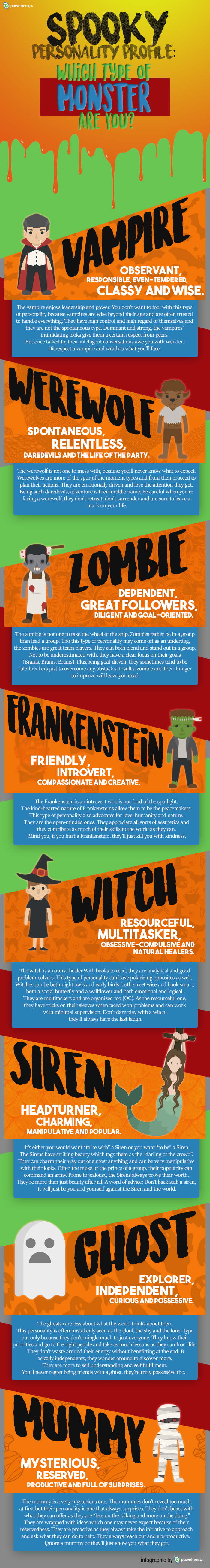 SPOOKY-PERSONALITY-HALLOWEEN_INFOGRAPHIC