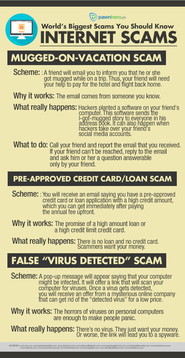 WORLD-SCAMS_INTERNET05_INFOGRAPHIC