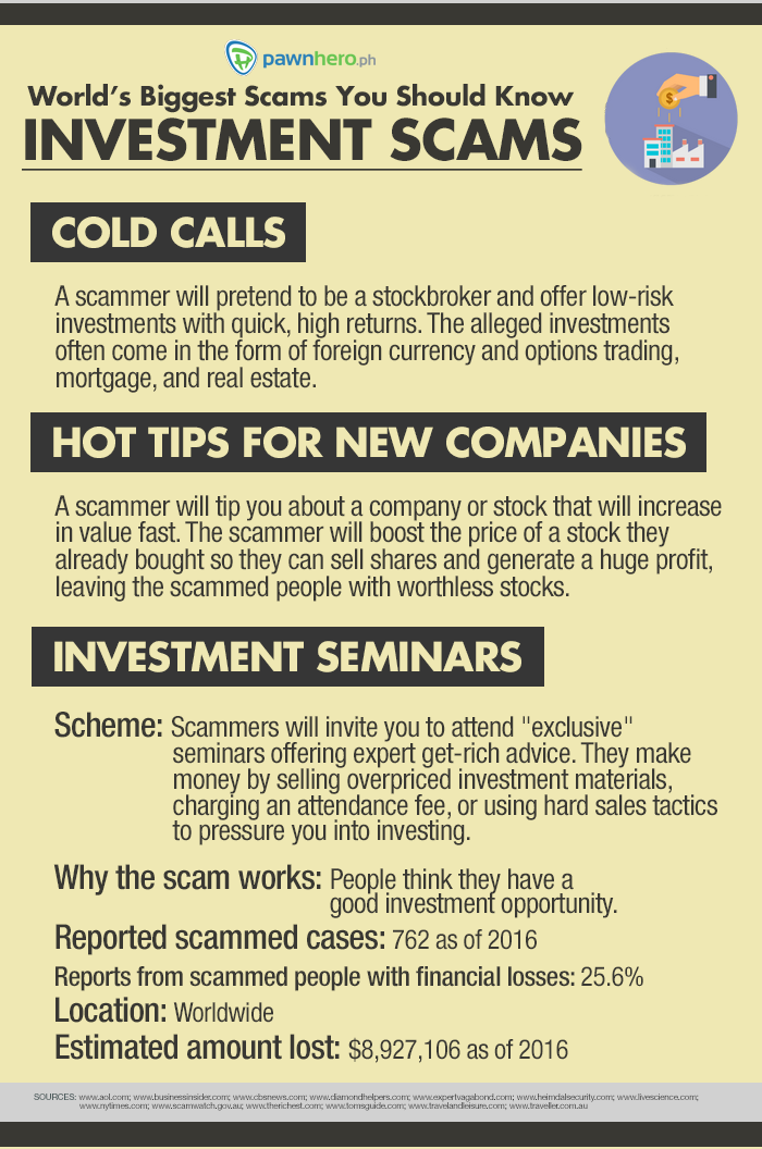 WORLD-SCAMS_INVESTMENT02_INFOGRAPHIC
