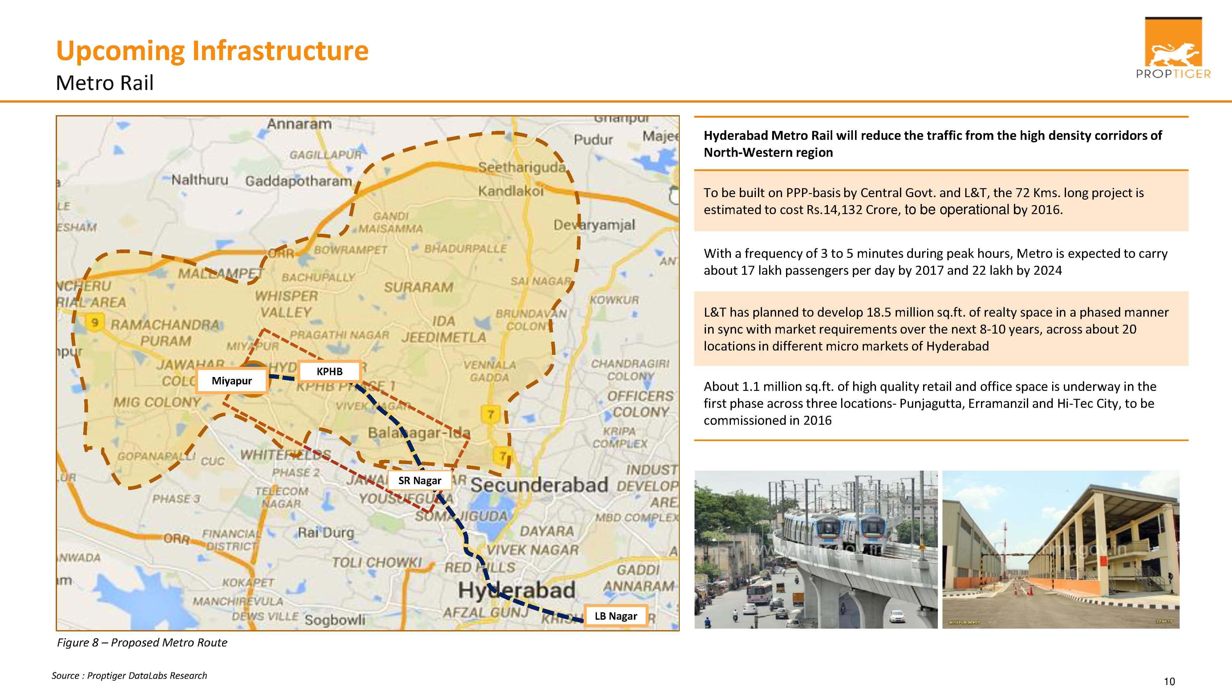 Upcoming Infrastructure - Metro Rail