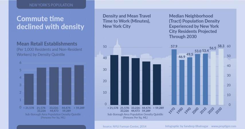 new york density-06