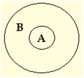 All A are B