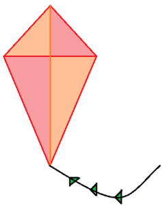 Quadrilateral kite | Trapezoids and Kites, Classifying shapes