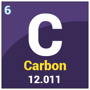 carbon chemical properties compounds catenation uses periodic table - Periodic Table Carbon