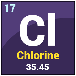 Chlorine (Cl) - Symbol, Properties, Uses & Facts ...