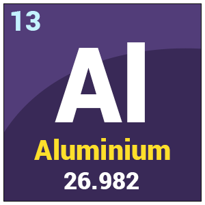 Aluminum chemical properties uses facts periodic table urtaz Gallery