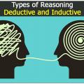 Types of Reasoning - GMAT