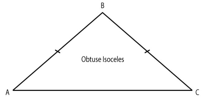 Obtuse Isosceles Triangle