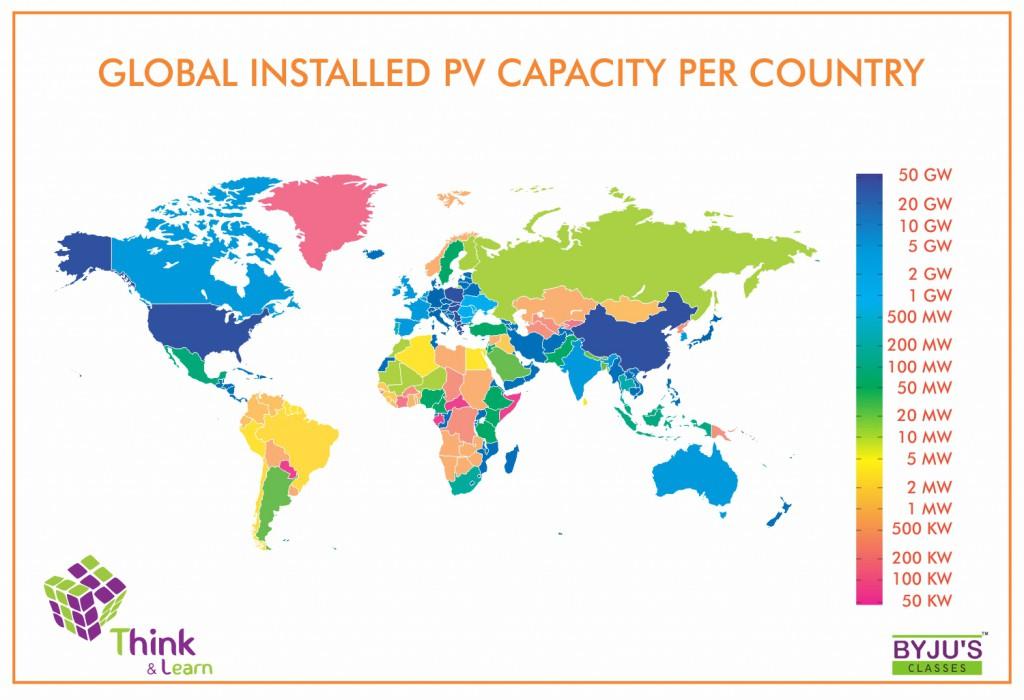 Image result for global solar alliance