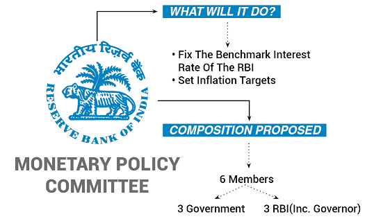 rbi inter bank essay competition