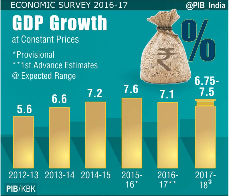 Indian Economic Services Syllabus 2012 Pdf
