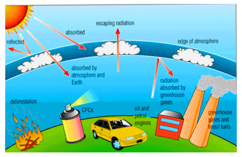 Watch The Aging Effects of UV Rays video