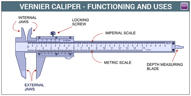 Vernier Caliper Functioning And Uses