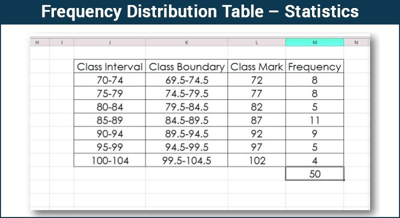 frequency distribution essay Frequency distribution essay sample frequency distributions summarize and compress data by grouping it into classes and recording how many data points fall into each class that is, they show how many observations on a given variable have a particular attribute.
