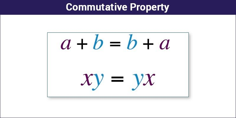 Commutative Property of Addition & Multiplication | Solved Examples