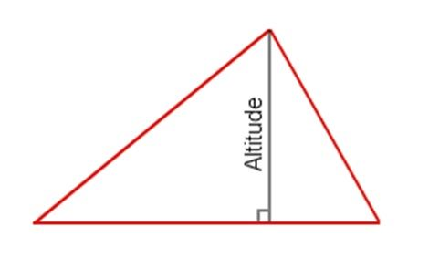 ALTITUDE OF A TRIANGLE Altitude Of A Equilateral Triangle Formula - What is altitude