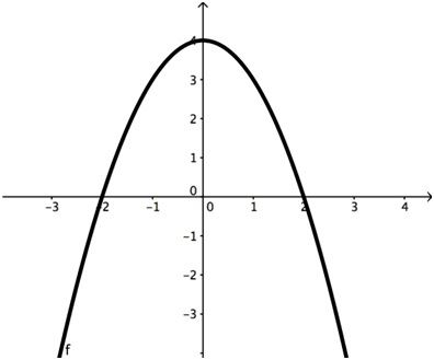 how to find x values of a parabola