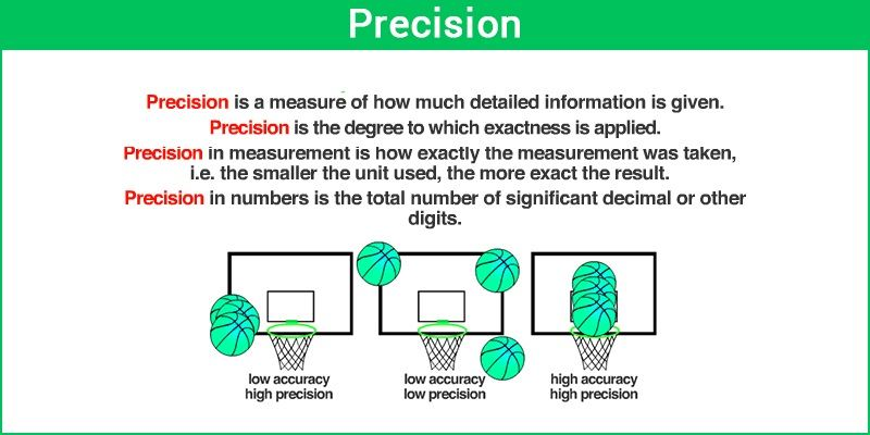 accuracy vs precision worksheet