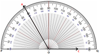 Protractor - Angle Measuring Tool   Protractor Scale & steps to ...